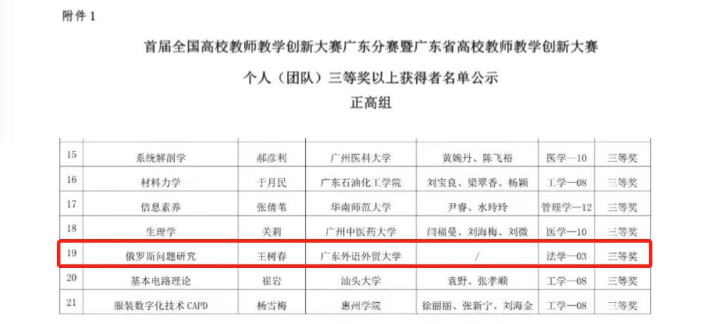 王树春老师获奖公示png